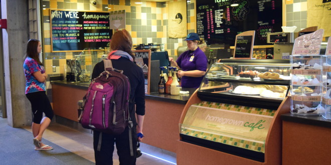 Student Employment Good for Now