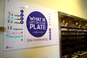 The food waste at Upper Debot usually is about 3.0oz-4.0oz per person/day.