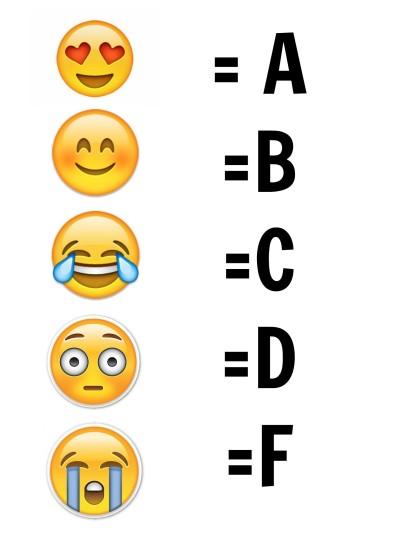 Room 9: Art!: Emoji Design: Show us how you really feel! |Grades Faces Emoji Answer
