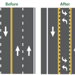 Photo Courtesy of the U.S. Department of Transportation.